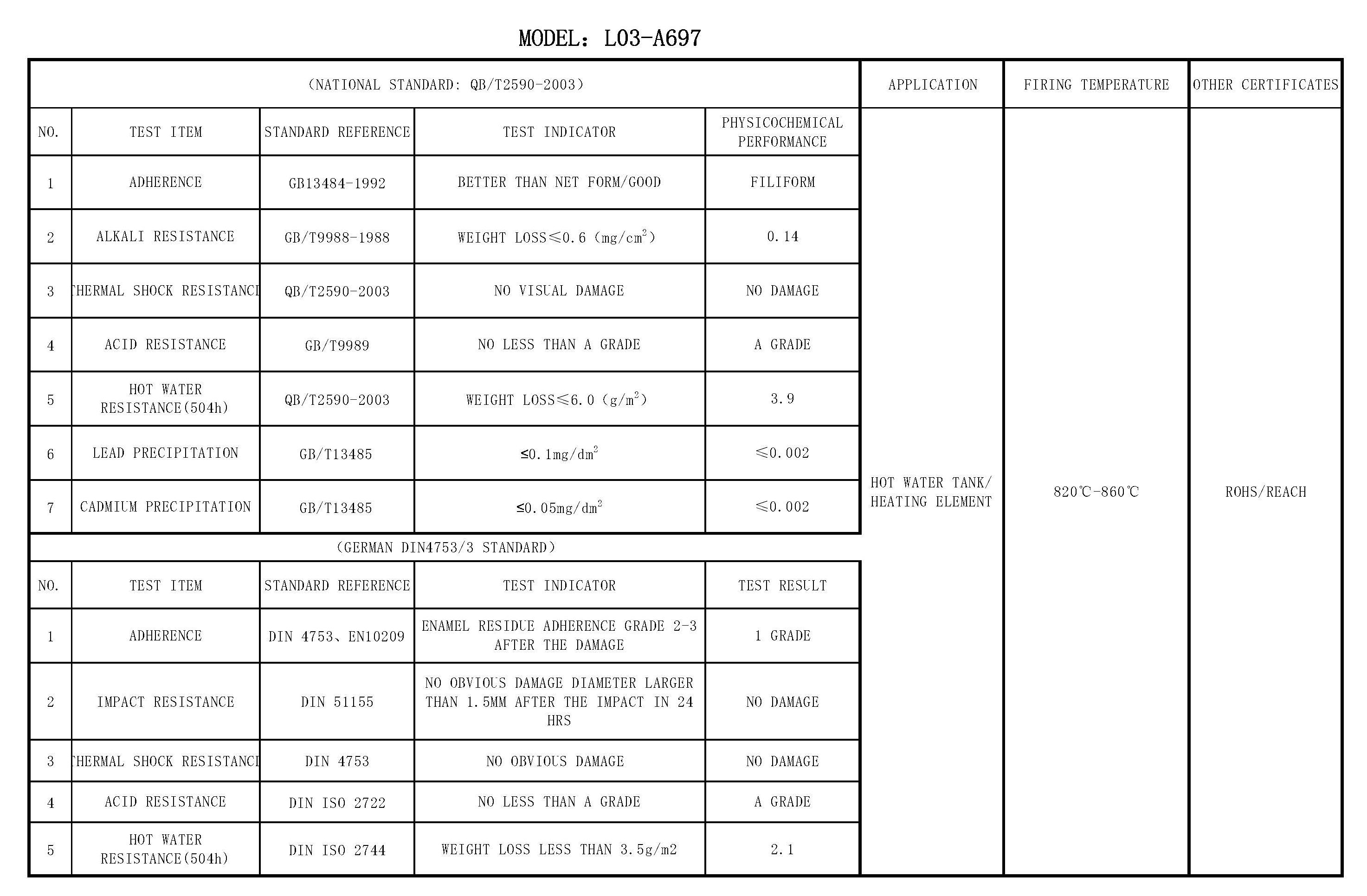 热水器性能资料 (1)