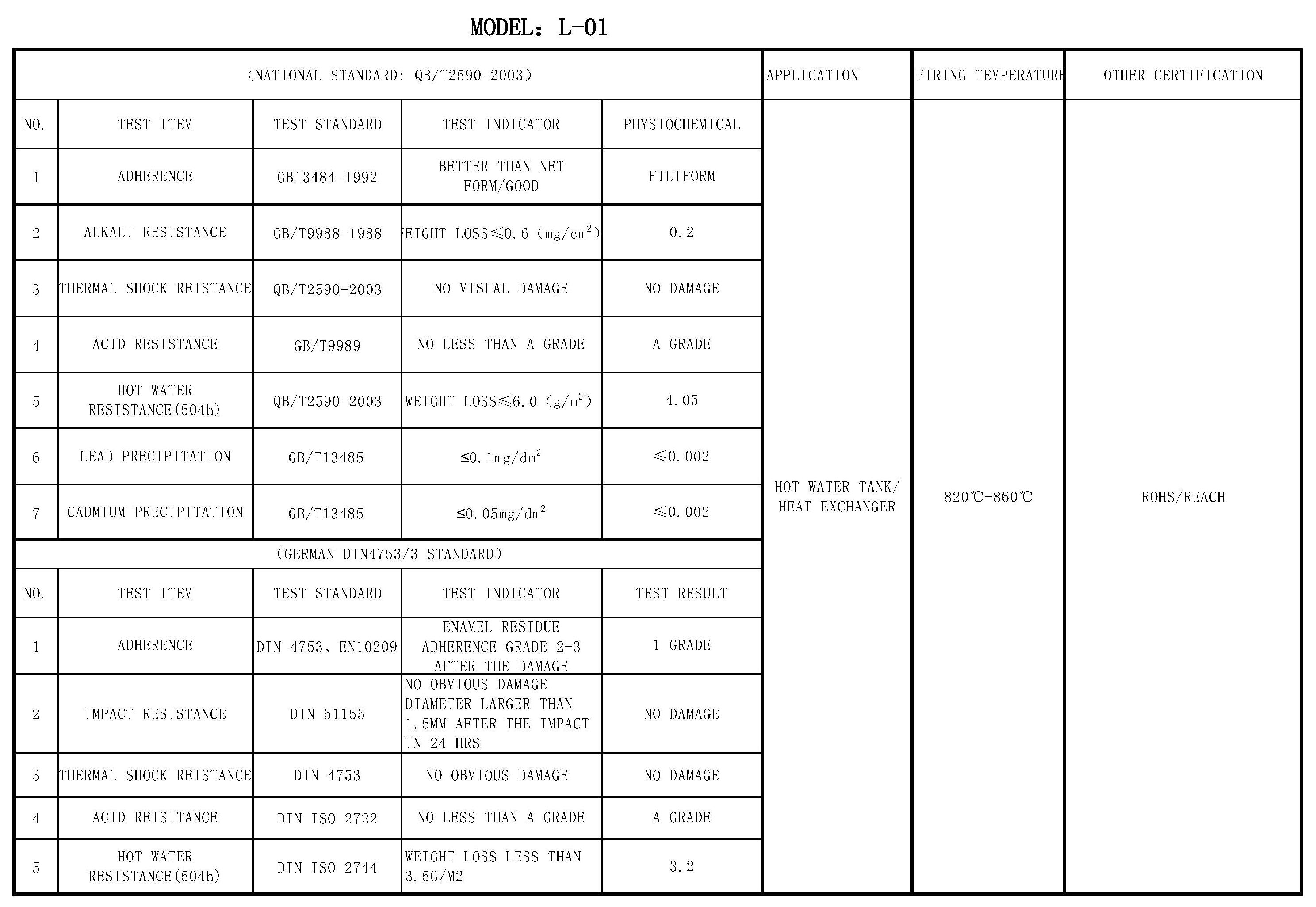 热水器性能资料2